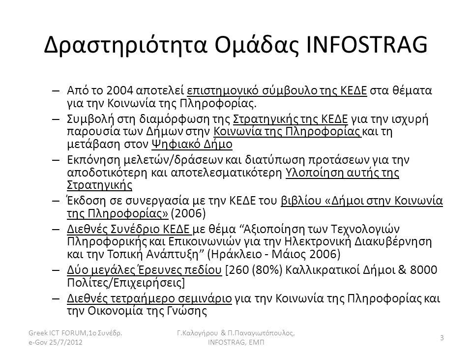 Δραστηριότητα Ομάδας INFOSTRAG – Από το 2004 αποτελεί επιστημονικό σύμβουλο της ΚΕΔΕ στα θέματα για την Κοινωνία της Πληροφορίας. – Συμβολή στη διαμόρ