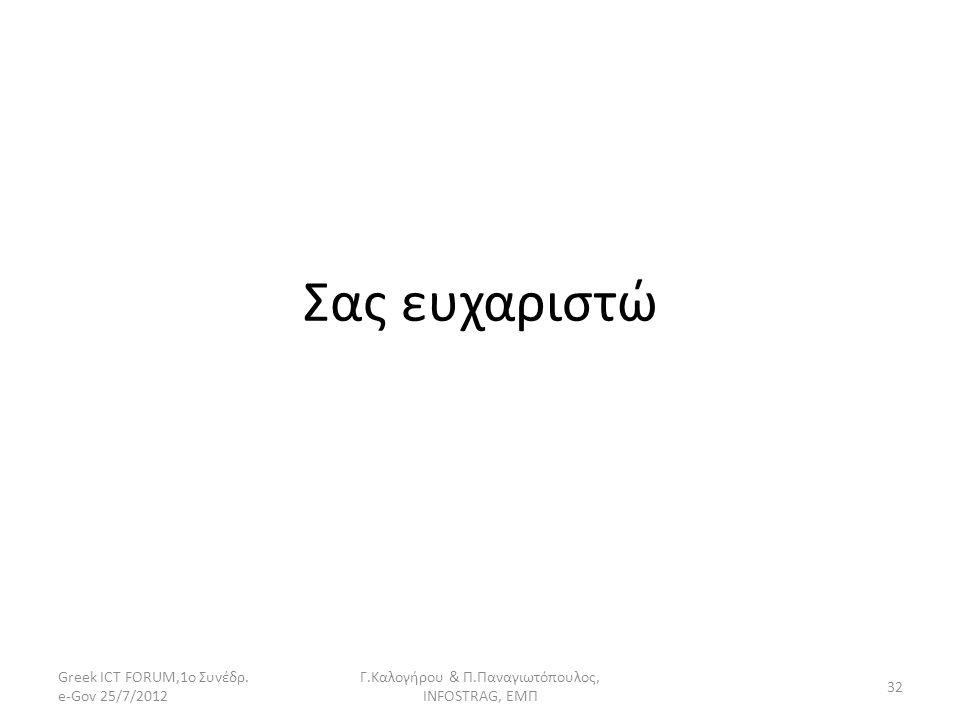 Σας ευχαριστώ Greek ICT FORUM,1ο Συνέδρ. e-Gov 25/7/2012 32 Γ.Καλογήρου & Π.Παναγιωτόπουλος, INFOSTRAG, ΕΜΠ