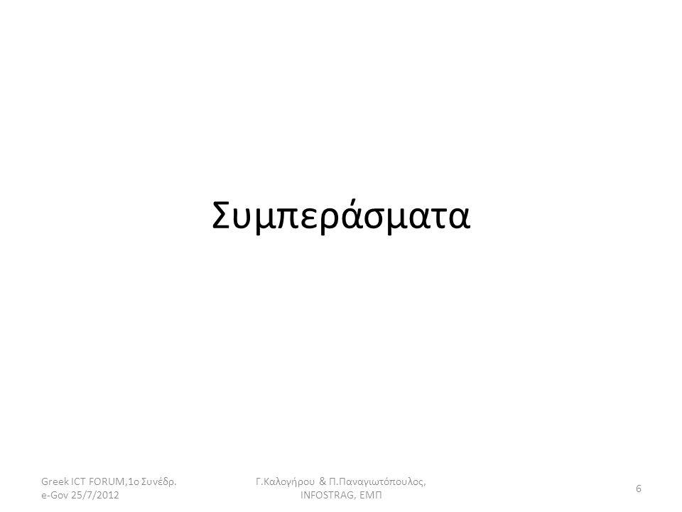 Συμπεράσματα Greek ICT FORUM,1ο Συνέδρ. e-Gov 25/7/2012 6 Γ.Καλογήρου & Π.Παναγιωτόπουλος, INFOSTRAG, ΕΜΠ