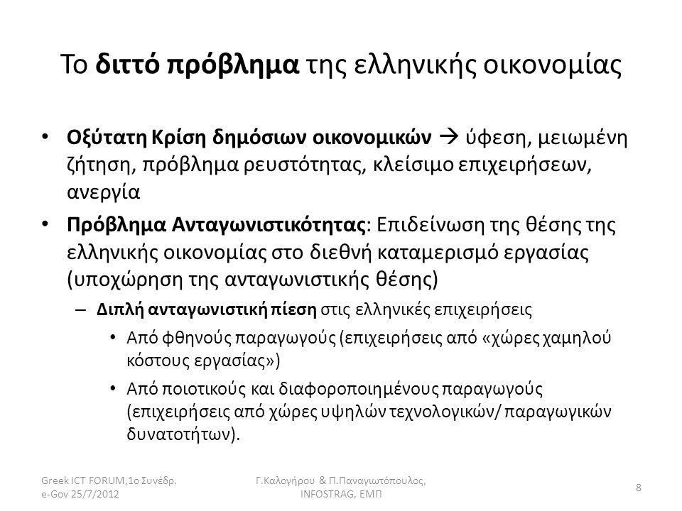 Το διττό πρόβλημα της ελληνικής οικονομίας Οξύτατη Κρίση δημόσιων οικονομικών  ύφεση, μειωμένη ζήτηση, πρόβλημα ρευστότητας, κλείσιμο επιχειρήσεων, α