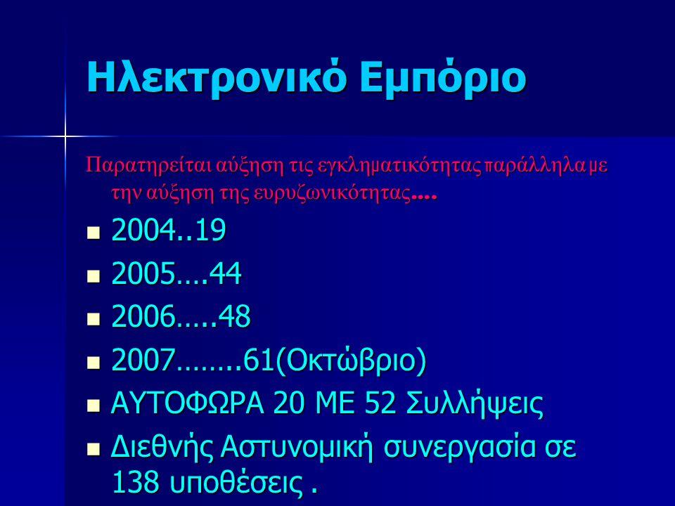 Ηλεκτρονικό Εμπόριο Παρατηρείται αύξηση τις εγκλη μ ατικότητας π αράλληλα μ ε την αύξηση της ευρυζωνικότητας …. 2004..19 2004..19 2005….44 2005….44 20