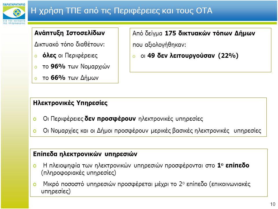 10 Η χρήση ΤΠΕ από τις Περιφέρειες και τους ΟΤΑ Ηλεκτρονικές Υπηρεσίες o Οι Περιφέρειες δεν προσφέρουν ηλεκτρονικές υπηρεσίες o Οι Νομαρχίες και οι Δή