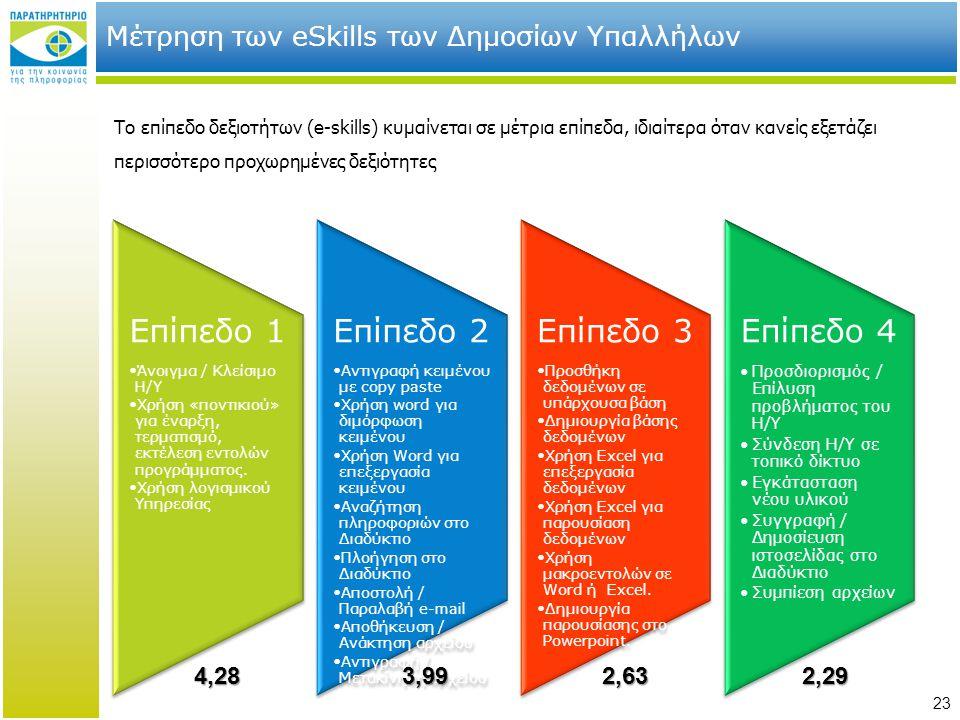 23 Μέτρηση των eSkills των Δημοσίων Υπαλλήλων Το επίπεδο δεξιοτήτων (e-skills) κυμαίνεται σε μέτρια επίπεδα, ιδιαίτερα όταν κανείς εξετάζει περισσότερ