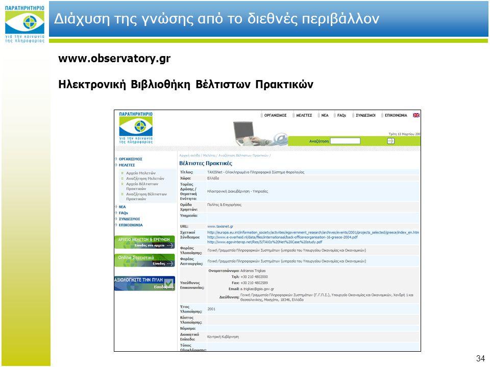 34 Διάχυση της γνώσης από το διεθνές περιβάλλον www.observatory.gr Ηλεκτρονική Βιβλιοθήκη Βέλτιστων Πρακτικών