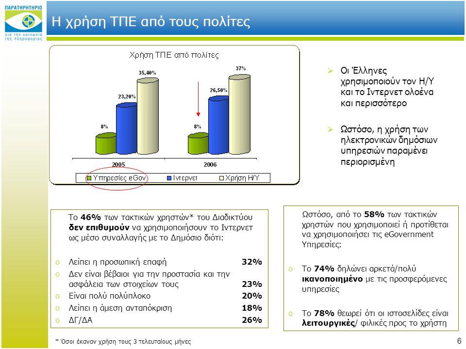 7 Η χρήση ΤΠΕ από ειδικές πληθυσμιακές ομάδες (1/2) Άτομα με Αναπηρία 1 στους 4 χρησιμοποιεί Η/Υ 1 στους 7 έχει πρόσβαση στο Διαδίκτυο Πηγή: Παρατηρητήριο ΚτΠ, έρευνα 2007 7 στα 10 ΑμεΑ – χρήστες του Διαδικτύου ήδη χρησιμοποιούν ή θα ενδιαφέρονταν να χρησιμοποιήσουν το Διαδίκτυο για τις συναλλαγές με το Δημόσιο & Δηλώνουν ικανοποιημένοι από την ποιότητα των παρεχόμενων υπηρεσιών Ο ρόλος του διαδικτύου για ΑμεΑ άπτεται κυρίως σε: oΕπικοινωνία oΨυχαγωγία oΠοιότητα ζωής (-) Όμως: 1 στα 2 ΑμεΑ δεν αναγνωρίζει κανένα ρόλο στο Διαδίκτυο Πολύ μικρή η ενσωμάτωση των ΑμεΑ στην Κοινωνία της Πληροφορίας