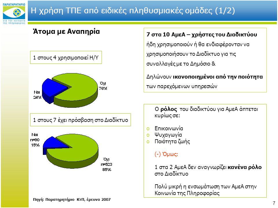 8 Η χρήση ΤΠΕ από ειδικές πληθυσμιακές ομάδες (2/2) Μετανάστες 1 στους 5 χρησιμοποιεί Η/Υ 1 στους 6 έχει πρόσβαση στο Διαδίκτυο Πηγή: Παρατηρητήριο ΚτΠ, έρευνα 2007 Κυριότεροι λόγοι χρήσης: Email Chat/ instant messaging Πληροφορίες Ταξίδια (+) Έχουν μεγάλη πρόθεση να χρησιμοποιήσουν το Διαδίκτυο για αντικατάσταση προσωπικών επαφών & επισκέψεων στις Δημόσιες Υπηρεσίες (-) Η χρήση των παρεχομένων υπηρεσιών στο Διαδίκτυο είναι ελάχιστη έως μηδενική.