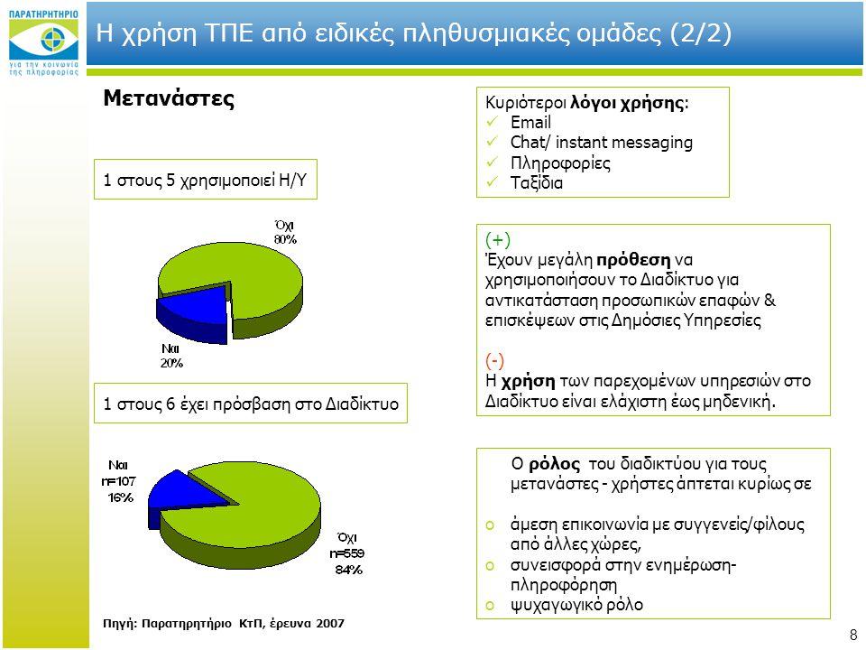 8 Η χρήση ΤΠΕ από ειδικές πληθυσμιακές ομάδες (2/2) Μετανάστες 1 στους 5 χρησιμοποιεί Η/Υ 1 στους 6 έχει πρόσβαση στο Διαδίκτυο Πηγή: Παρατηρητήριο Κτ
