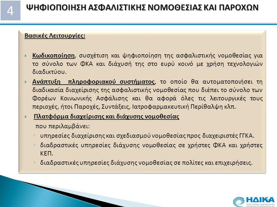 4 10 Βασικές Λειτουργίες:  Κωδικοποίηση, συσχέτιση και ψηφιοποίηση της ασφαλιστικής νομοθεσίας για το σύνολο των ΦΚΑ και διάχυσή της στο ευρύ κοινό μ