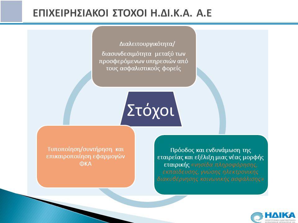 2 Στόχοι Διαλειτουργικότητα/ διασυνδεσιμότητα μεταξύ των προσφερόμενων υπηρεσιών από τους ασφαλιστικούς φορείς Πρόοδος και ενδυνάμωση της εταιρείας κα