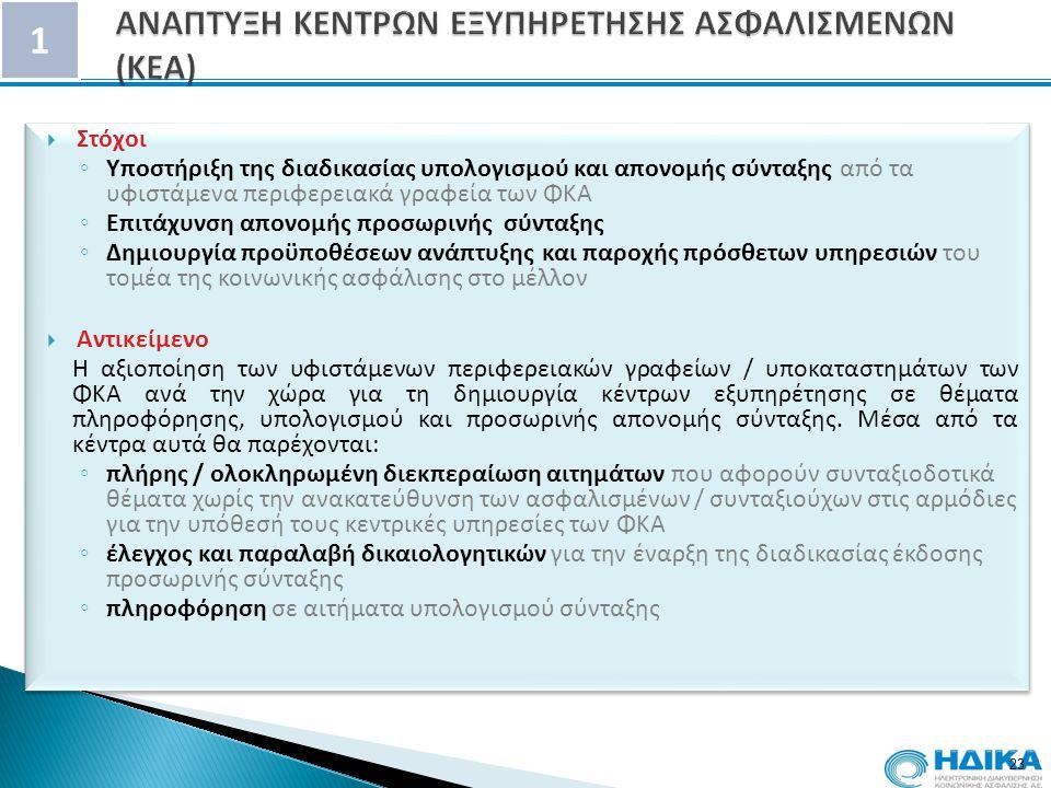 1 23  Στόχοι ◦ Υποστήριξη της διαδικασίας υπολογισμού και απονομής σύνταξης από τα υφιστάμενα περιφερειακά γραφεία των ΦΚΑ ◦ Επιτάχυνση απονομής προσ