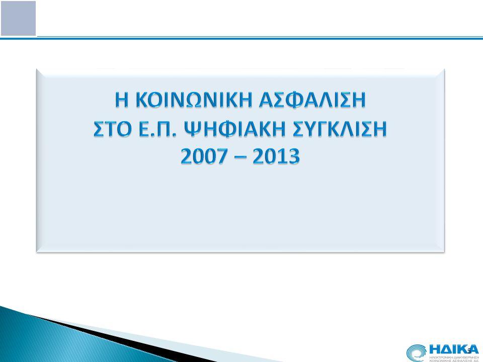 6 Ηλεκτρονικές Υπηρεσίες για τη Στρατηγική Ανάπτυξη της Κοινωνικής Ασφάλισης Εθνικό Μητρώο Ασφάλισης, Συνταξιοδότησης και Παρακολούθησης Πληρωμών Συντάξεων - Έσοδα - Ασφάλιση - Ενημερότητα - (ΕΜΑΠΠΣ) Access Point - Ελληνικό Έργο EESSIΨηφιοποίηση Ασφαλιστικής Νομοθεσίας και Παροχών Ανάπτυξη Συστήματος Ηλεκτρονικής Συνταγογράφησης και Παροχή σχετικών Υποστηρικτικών Υπηρεσιών