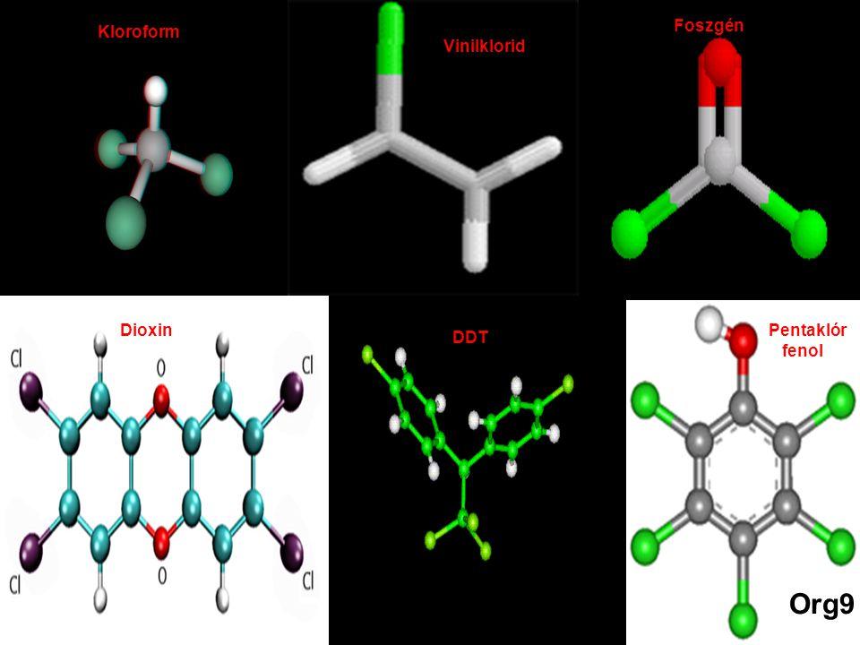 Org9 Kloroform Dioxin KloroformVinil-klorid Foszgén DDT Org9 Pentaklór fenol Vinilklorid