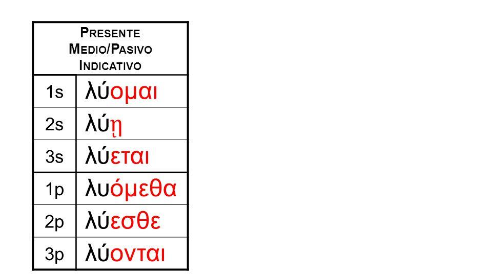 P RESENTE M EDIO /P ASIVO I NDICATIVO 1s λύομαι 2s λύ ῃ 3s λύεται 1p λυόμεθα 2p λύεσθε 3p λύονται