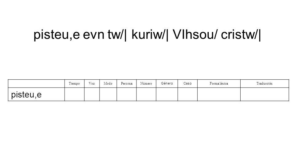 pisteu,e evn tw/| kuriw/| VIhsou/ cristw/| TiempoVozModoPersonaNúmero GéneroCaso Forma léxicaTraducción pisteu,e