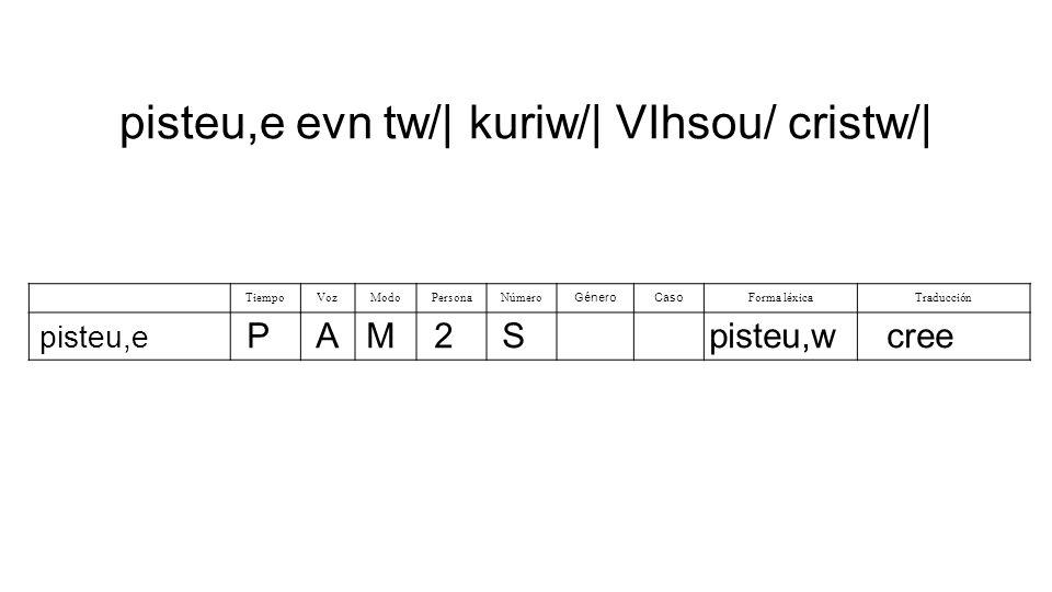 pisteu,e evn tw/| kuriw/| VIhsou/ cristw/| TiempoVozModoPersonaNúmero GéneroCaso Forma léxicaTraducción pisteu,e P A M 2 S pisteu,w cree