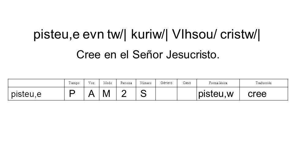 pisteu,e evn tw/| kuriw/| VIhsou/ cristw/| TiempoVozModoPersonaNúmero GéneroCaso Forma léxicaTraducción pisteu,e Cree en el Señor Jesucristo.