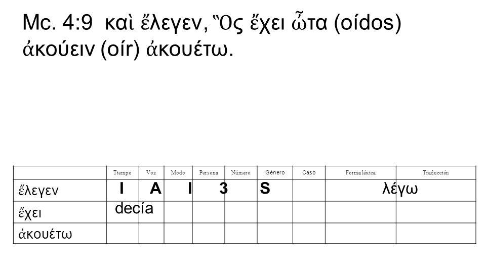 Mc. 4:9 κα ὶ ἔ λεγεν, Ὃ ς ἔ χει ὦ τα (oídos) ἀ κούειν (oír) ἀ κουέτω.