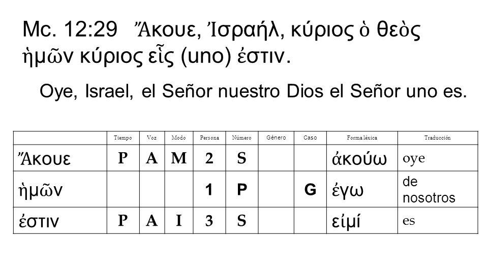 Mc. 12:29 Ἄ κουε, Ἰ σραήλ, κύριος ὁ θε ὸ ς ἡ μ ῶ ν κύριος ε ἷ ς (uno) ἐ στιν.