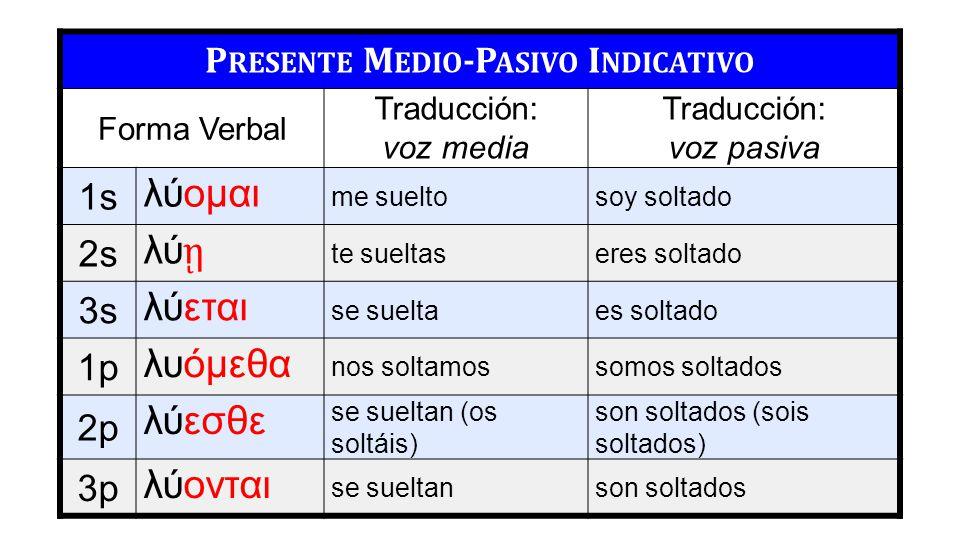 P RESENTE M EDIO -P ASIVO I NDICATIVO Forma Verbal Traducción: voz media Traducción: voz pasiva 1s λύομαι me sueltosoy soltado 2s λύ ῃ te sueltaseres