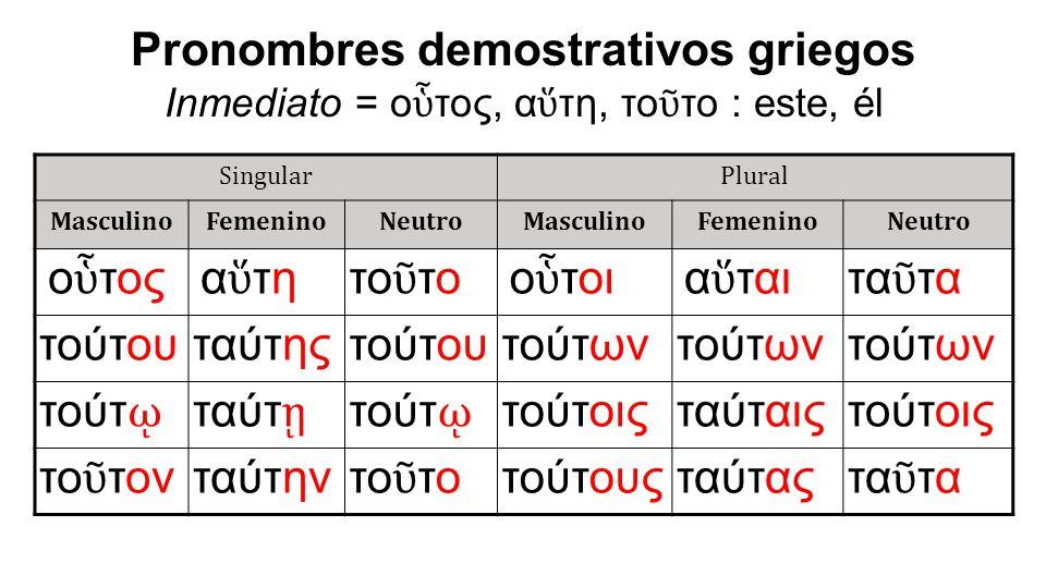 SingularPlural MasculinoFemeninoNeutroMasculinoFemeninoNeutro ο ὗ τοςαὕτηαὕτητο ῦ τοο ὗ τοια ὕ ταιτα ῦ τα τούτουταύτηςτούτουτούτων τούτ ῳ ταύτ ῃ τούτ ῳ τούτοιςταύταιςτούτοις το ῦ τον ταύτην το ῦ το τούτουςταύτας τα ῦ τα Pronombres demostrativos griegos Inmediato = ο ὗ τος, α ὕ τη, το ῦ το : este, él