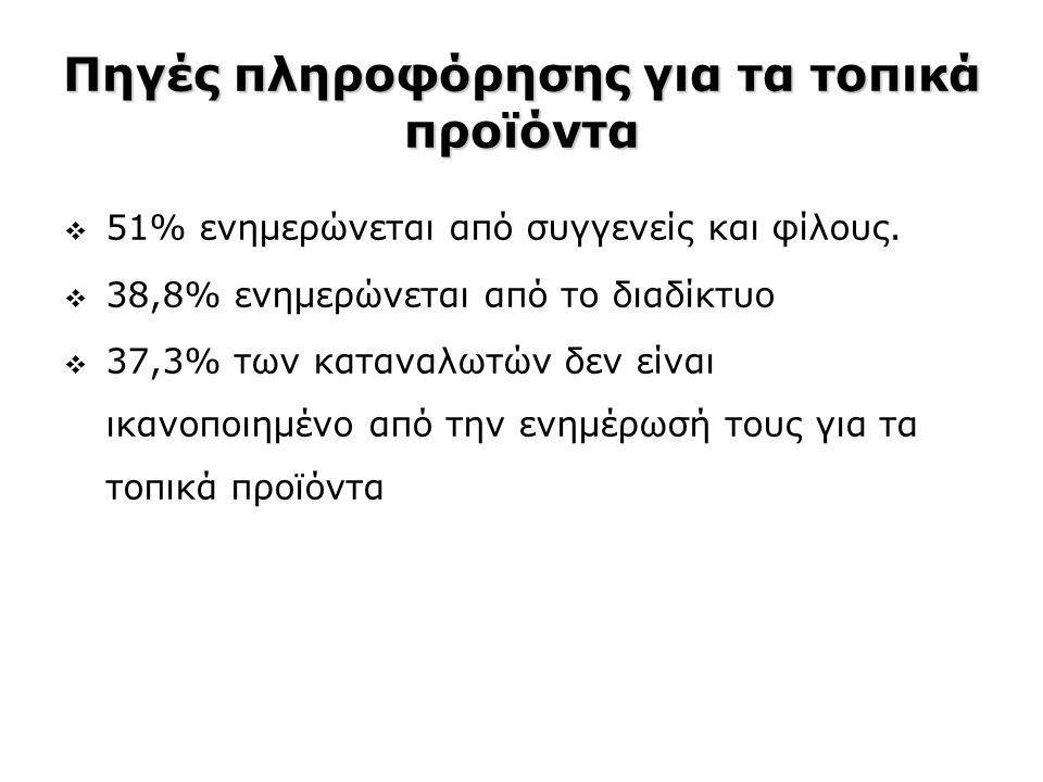 Πηγές πληροφόρησης για τα τοπικά προϊόντα  51% ενημερώνεται από συγγενείς και φίλους.