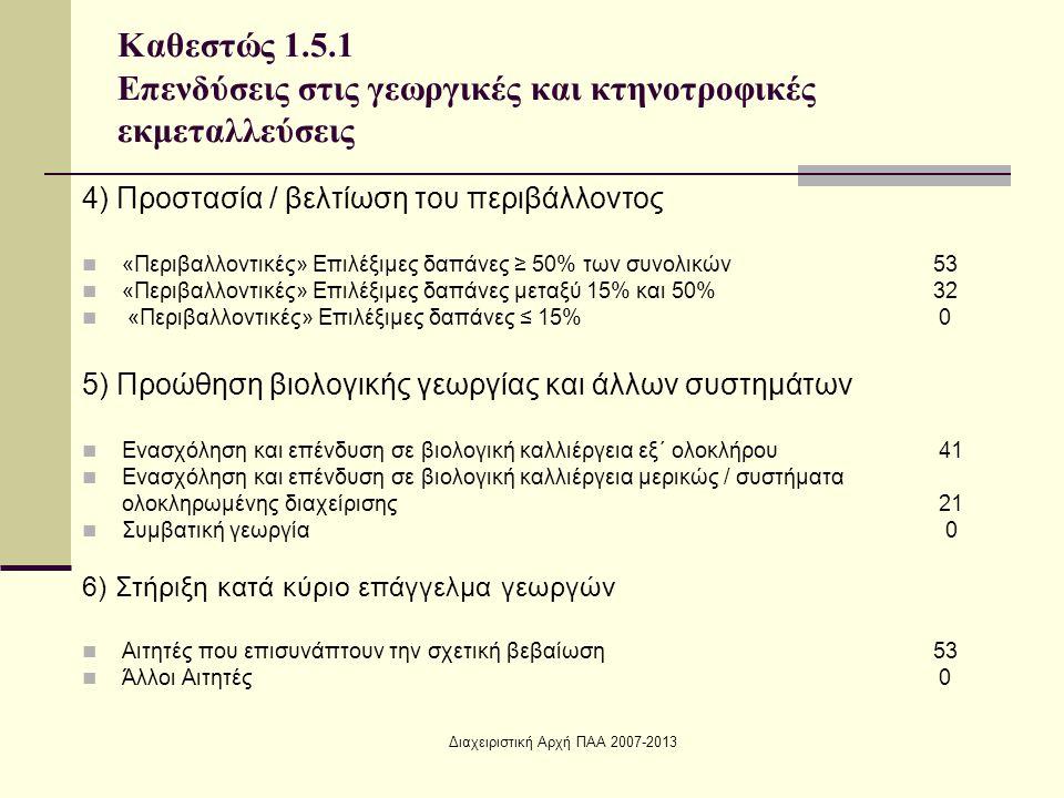 Διαχειριστική Αρχή ΠΑΑ 2007-2013 4) Προστασία / βελτίωση του περιβάλλοντος «Περιβαλλοντικές» Επιλέξιμες δαπάνες ≥ 50% των συνολικών53 «Περιβαλλοντικές» Επιλέξιμες δαπάνες μεταξύ 15% και 50% 32 «Περιβαλλοντικές» Επιλέξιμες δαπάνες ≤ 15% 0 5) Προώθηση βιολογικής γεωργίας και άλλων συστημάτων Ενασχόληση και επένδυση σε βιολογική καλλιέργεια εξ΄ ολοκλήρου 41 Ενασχόληση και επένδυση σε βιολογική καλλιέργεια μερικώς / συστήματα ολοκληρωμένης διαχείρισης 21 Συμβατική γεωργία 0 6) Στήριξη κατά κύριο επάγγελμα γεωργών Αιτητές που επισυνάπτουν την σχετική βεβαίωση53 Άλλοι Αιτητές 0 Καθεστώς 1.5.1 Επενδύσεις στις γεωργικές και κτηνοτροφικές εκμεταλλεύσεις