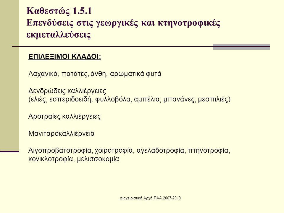 Διαχειριστική Αρχή ΠΑΑ 2007-2013 Καθεστώς 1.5.1 Επενδύσεις στις γεωργικές και κτηνοτροφικές εκμεταλλεύσεις ΕΠΙΛΕΞΙΜΟΙ ΚΛΑΔΟΙ: Λαχανικά, πατάτες, άνθη, αρωματικά φυτά Δενδρώδεις καλλιέργειες (ελιές, εσπεριδοειδή, φυλλοβόλα, αμπέλια, μπανάνες, μεσπιλιές) Αροτραίες καλλιέργειες Μανιταροκαλλιέργεια Αιγοπροβατοτροφία, χοιροτροφία, αγελαδοτροφία, πτηνοτροφία, κονικλοτροφία, μελισσοκομία