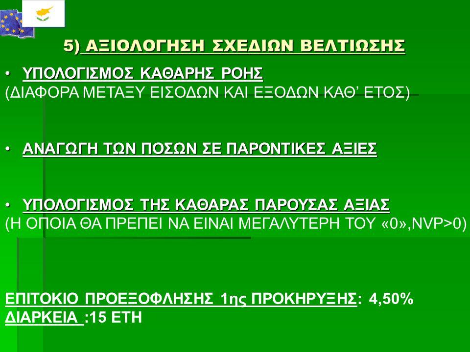 5) ΑΞΙΟΛΟΓΗΣΗ ΣΧΕΔΙΩΝ ΒΕΛΤΙΩΣΗΣ ΥΠΟΛΟΓΙΣΜΟΣ ΚΑΘΑΡΗΣ ΡΟΗΣΥΠΟΛΟΓΙΣΜΟΣ ΚΑΘΑΡΗΣ ΡΟΗΣ (ΔΙΑΦΟΡΑ ΜΕΤΑΞΥ ΕΙΣΟΔΩΝ ΚΑΙ ΕΞΟΔΩΝ ΚΑΘ' ΕΤΟΣ) ΑΝΑΓΩΓΗ ΤΩΝ ΠΟΣΩΝ ΣΕ ΠΑΡΟΝΤΙΚΕΣ ΑΞΙΕΣΑΝΑΓΩΓΗ ΤΩΝ ΠΟΣΩΝ ΣΕ ΠΑΡΟΝΤΙΚΕΣ ΑΞΙΕΣ ΥΠΟΛΟΓΙΣΜΟΣ ΤΗΣ ΚΑΘΑΡΑΣ ΠΑΡΟΥΣΑΣ ΑΞΙΑΣΥΠΟΛΟΓΙΣΜΟΣ ΤΗΣ ΚΑΘΑΡΑΣ ΠΑΡΟΥΣΑΣ ΑΞΙΑΣ (Η ΟΠΟΙΑ ΘΑ ΠΡΕΠΕΙ ΝΑ ΕΙΝΑΙ ΜΕΓΑΛΥΤΕΡΗ ΤΟΥ «0»,NVP>0) ΕΠΙΤΟΚΙΟ ΠΡΟΕΞΟΦΛΗΣΗΣ 1ης ΠΡΟΚΗΡΥΞΗΣ: 4,50% ΔΙΑΡΚΕΙΑ :15 ΕΤΗ