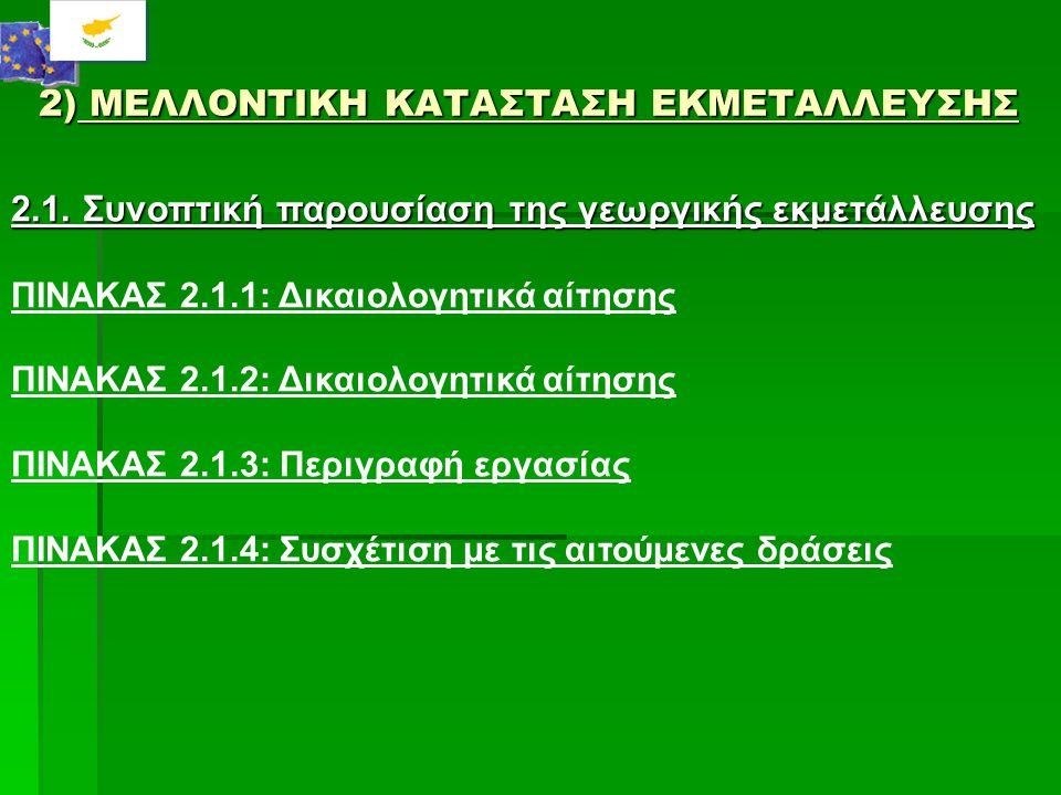 2) ΜΕΛΛΟΝΤΙΚΗ ΚΑΤΑΣΤΑΣΗ ΕΚΜΕΤΑΛΛΕΥΣΗΣ 2.1.