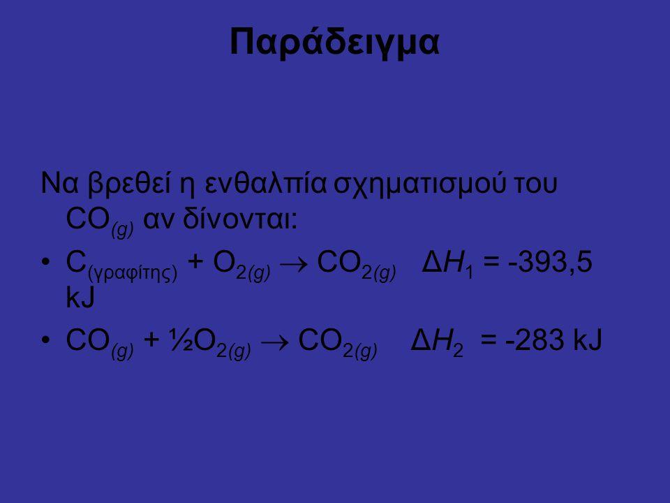 Παράδειγμα Να βρεθεί η ενθαλπία σχηματισμού του CO (g) αν δίνονται: C (γραφίτης) + Ο 2(g)  CO 2(g) ΔΗ 1 = -393,5 kJ CO (g) + ½O 2(g)  CO 2(g) ΔΗ 2 = -283 kJ