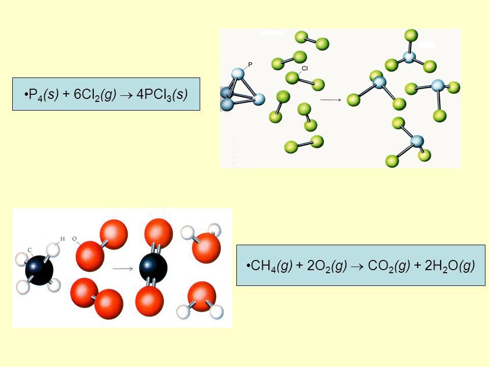 CH 4 (g) + 2O 2 (g)  CO 2 (g) + 2H 2 O(g) P 4 (s) + 6Cl 2 (g)  4PCl 3 (s)