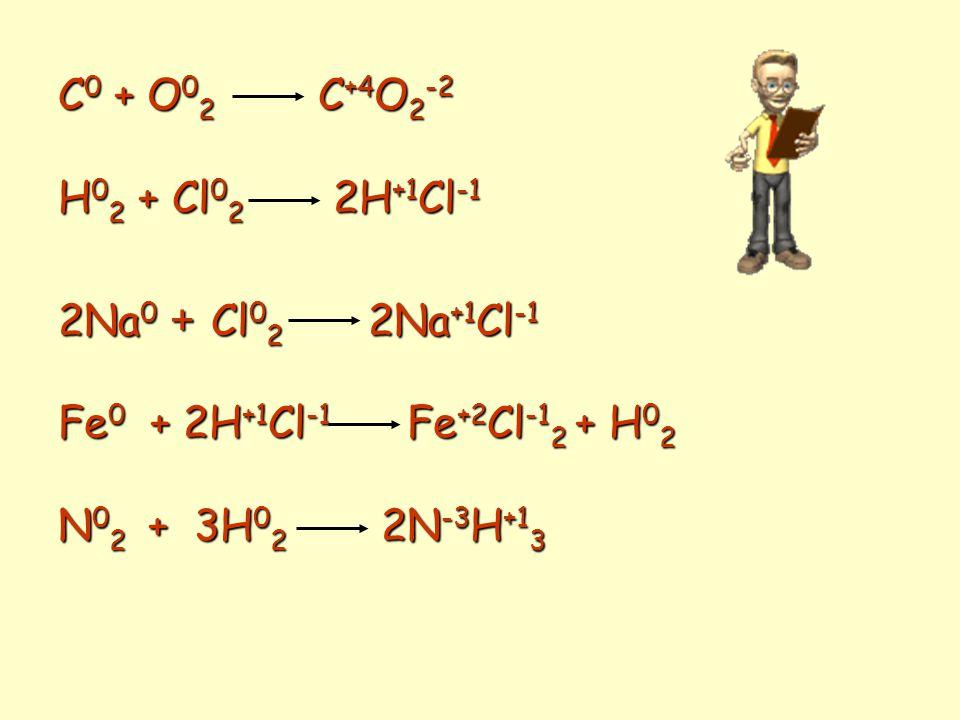 C 0 + O 0 2 C +4 O 2 -2 H 0 2 + Cl 0 2 2H +1 Cl -1 2Na 0 + Cl 0 2 2Na +1 Cl -1 Fe 0 + 2H +1 Cl -1 Fe +2 Cl -1 2 + H 0 2 N 0 2 + 3H 0 2 2N -3 H +1 3