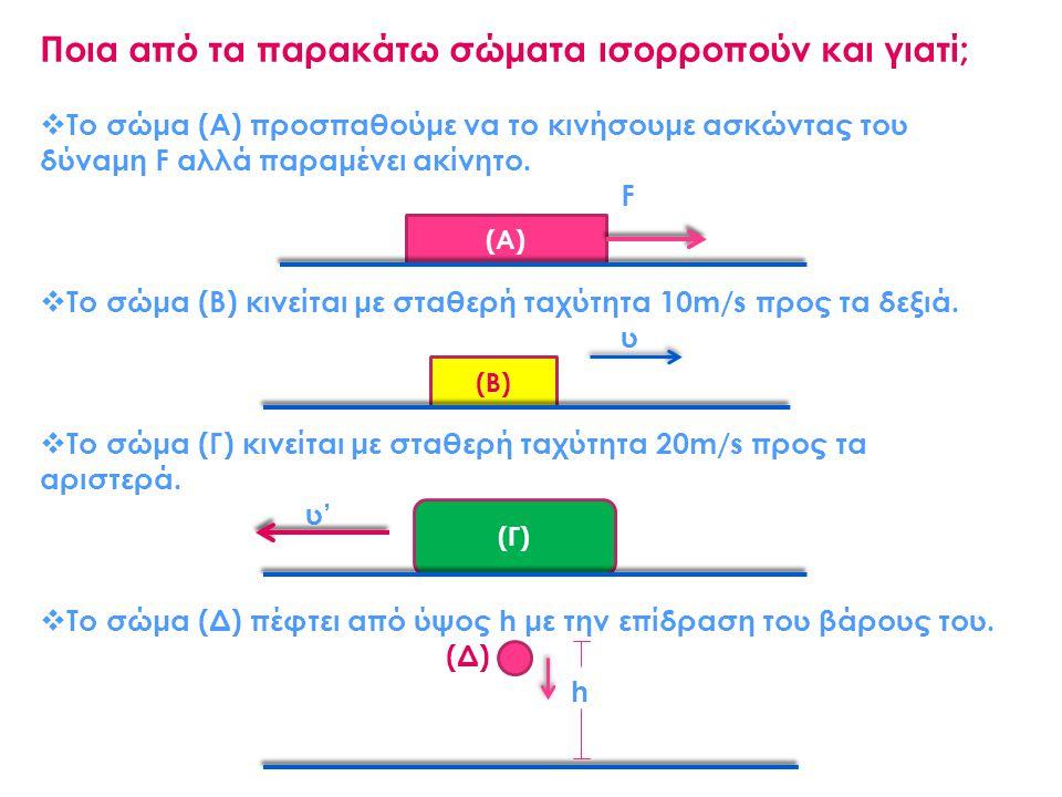 Ποια από τα παρακάτω σώματα ισορροπούν και γιατί;  Το σώμα (Α) προσπαθούμε να το κινήσουμε ασκώντας του δύναμη F αλλά παραμένει ακίνητο. F  Το σώμα