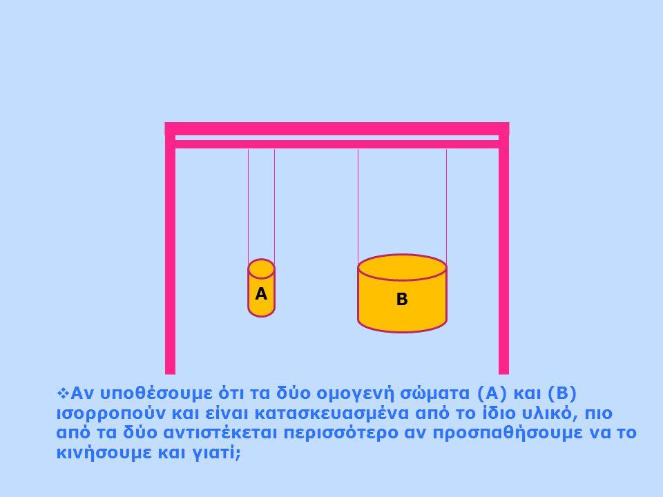  Ποιο από τα παρακάτω σώματα έχει τη μεγαλύτερη αδράνεια και ποιο τη μικρότερη αδράνεια και γιατί; (Α) υ Α =5m/s (Β) υ Β =0 (Γ) υ Γ =100m/s 6kg 10kg 5kg