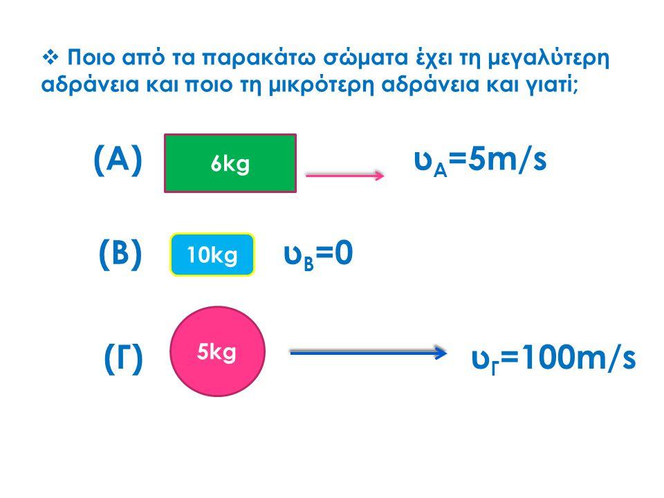  Ποιο από τα παρακάτω σώματα έχει τη μεγαλύτερη αδράνεια και ποιο τη μικρότερη αδράνεια και γιατί; (Α) υ Α =5m/s (Β) υ Β =0 (Γ) υ Γ =100m/s 6kg 10kg