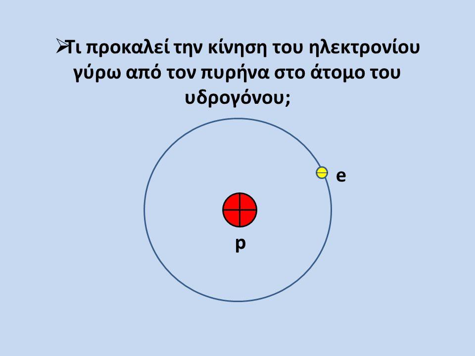  Τι προκαλεί την κίνηση του ηλεκτρονίου γύρω από τον πυρήνα στο άτομο του υδρογόνου; p e