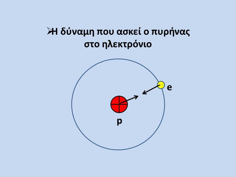  Η δύναμη που ασκεί ο πυρήνας στο ηλεκτρόνιο p e