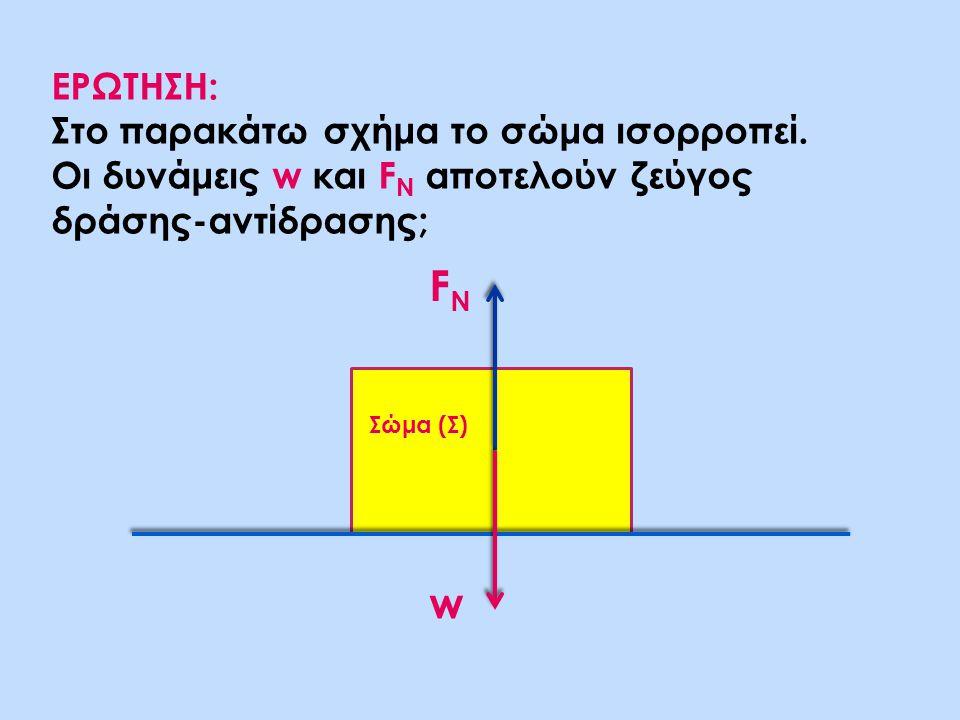 ΕΡΩΤΗΣΗ: Στο παρακάτω σχήμα το σώμα ισορροπεί. Οι δυνάμεις w και F Ν αποτελούν ζεύγος δράσης-αντίδρασης; FΝFΝ w Σώμα (Σ)