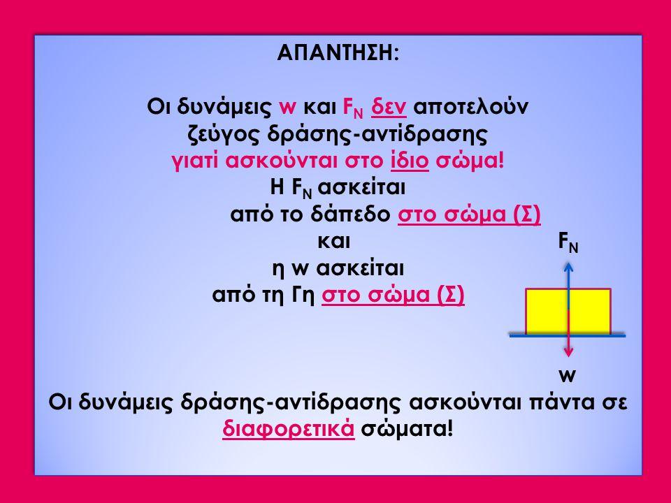 ΑΠΑΝΤΗΣΗ: Οι δυνάμεις w και F Ν δεν αποτελούν ζεύγος δράσης-αντίδρασης γιατί ασκούνται στο ίδιο σώμα! Η F Ν ασκείται από το δάπεδο στο σώμα (Σ) και F