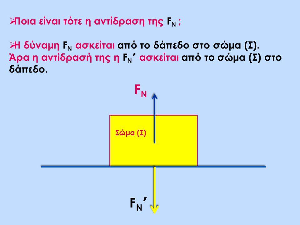  Ποια είναι τότε η αντίδραση της F Ν ;  Η δύναμη F Ν ασκείται από το δάπεδο στο σώμα (Σ). Άρα η αντίδρασή της η F Ν ' ασκείται από το σώμα (Σ) στο δ