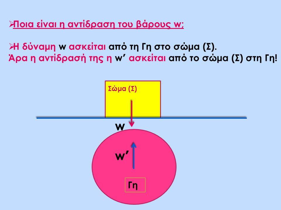  Ποια είναι η αντίδραση του βάρους w;  Η δύναμη w ασκείται από τη Γη στο σώμα (Σ). Άρα η αντίδρασή της η w ' ασκείται από το σώμα (Σ) στη Γη! w w '