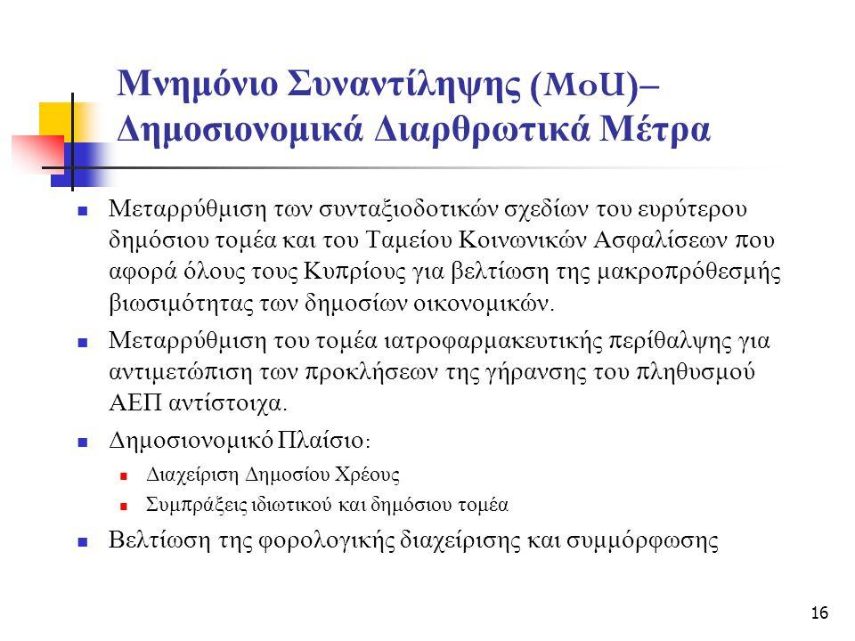 Μνημόνιο Συναντίληψης (MoU)– Δημοσιονομικά Διαρθρωτικά Μέτρα Μεταρρύθμιση των συνταξιοδοτικών σχεδίων του ευρύτερου δημόσιου τομέα και του Ταμείου Κοινωνικών Ασφαλίσεων π ου αφορά όλους τους Κυ π ρίους για βελτίωση της μακρο π ρόθεσμής βιωσιμότητας των δημοσίων οικονομικών.