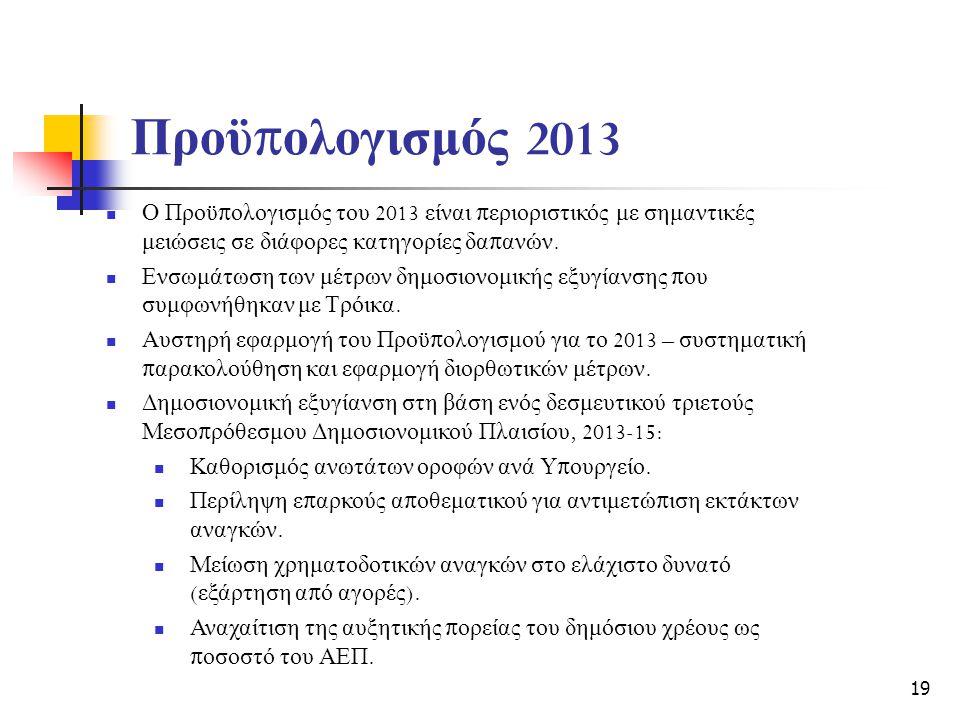 Προϋ π ολογισμός 2013 Ο Προϋ π ολογισμός του 2013 είναι π εριοριστικός με σημαντικές μειώσεις σε διάφορες κατηγορίες δα π ανών.