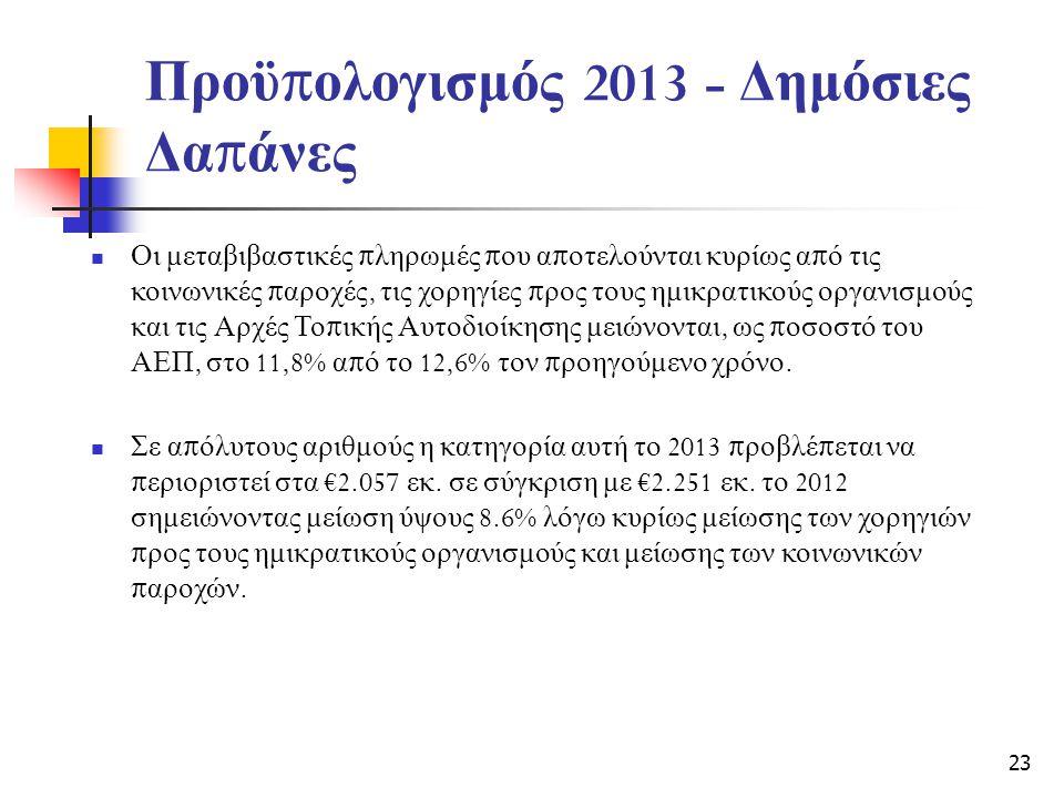 Προϋ π ολογισμός 2013 - Δημόσιες Δα π άνες Οι μεταβιβαστικές π ληρωμές π ου α π οτελούνται κυρίως α π ό τις κοινωνικές π αροχές, τις χορηγίες π ρος τους ημικρατικούς οργανισμούς και τις Αρχές Το π ικής Αυτοδιοίκησης μειώνονται, ως π οσοστό του ΑΕΠ, στο 11,8% α π ό το 12,6% τον π ροηγούμενο χρόνο.