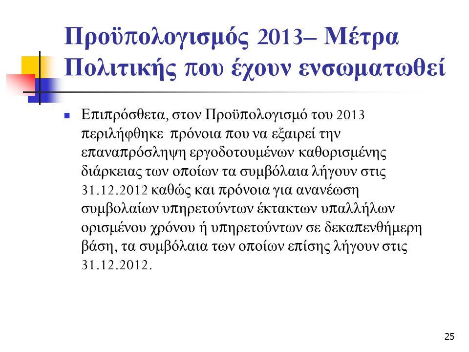 Προϋ π ολογισμός 2013– Μέτρα Πολιτικής π ου έχουν ενσωματωθεί Ε π ι π ρόσθετα, στον Προϋ π ολογισμό του 2013 π εριλήφθηκε π ρόνοια π ου να εξαιρεί την ε π ανα π ρόσληψη εργοδοτουμένων καθορισμένης διάρκειας των ο π οίων τα συμβόλαια λήγουν στις 31.12.2012 καθώς και π ρόνοια για ανανέωση συμβολαίων υ π ηρετούντων έκτακτων υ π αλλήλων ορισμένου χρόνου ή υ π ηρετούντων σε δεκα π ενθήμερη βάση, τα συμβόλαια των ο π οίων ε π ίσης λήγουν στις 31.12.2012.