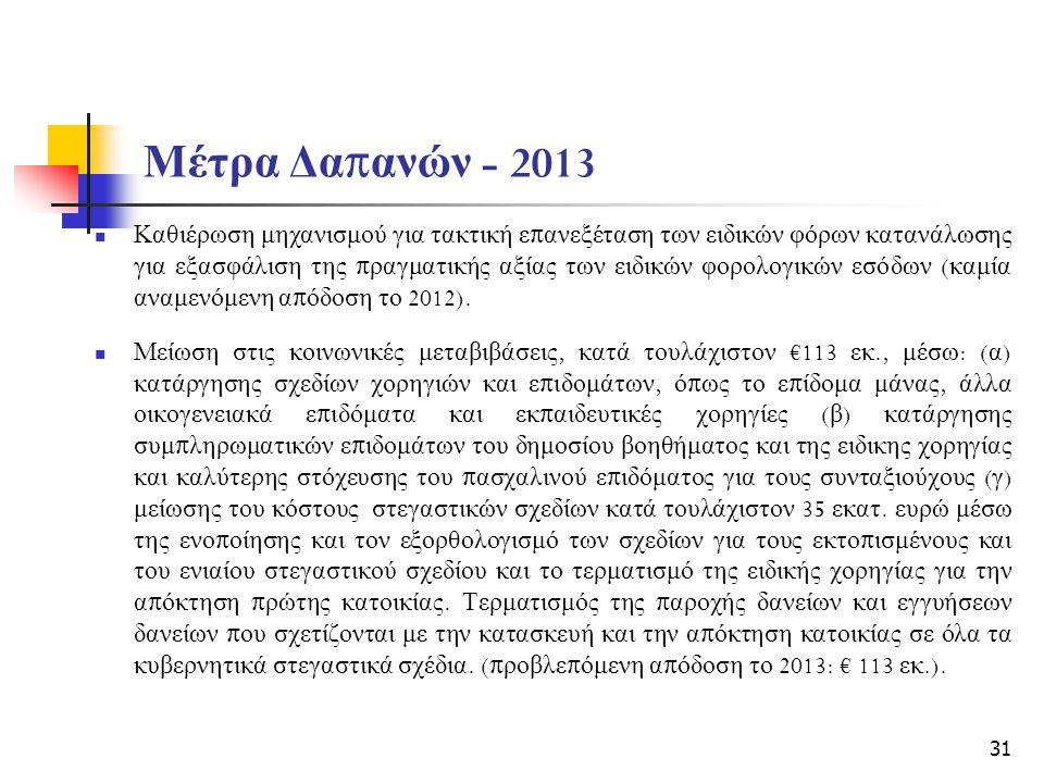Μέτρα Δα π ανών - 2013 Καθιέρωση μηχανισμού για τακτική ε π ανεξέταση των ειδικών φόρων κατανάλωσης για εξασφάλιση της π ραγματικής αξίας των ειδικών φορολογικών εσόδων ( καμία αναμενόμενη α π όδοση το 2012).