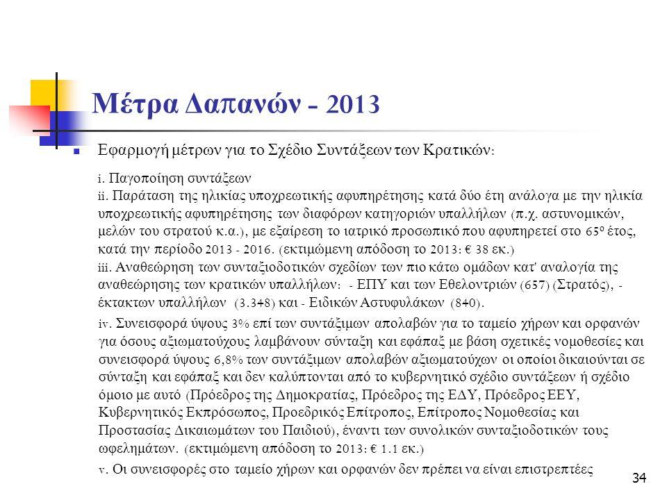 Μέτρα Δα π ανών - 2013 Εφαρμογή μέτρων για το Σχέδιο Συντάξεων των Κρατικών : i.