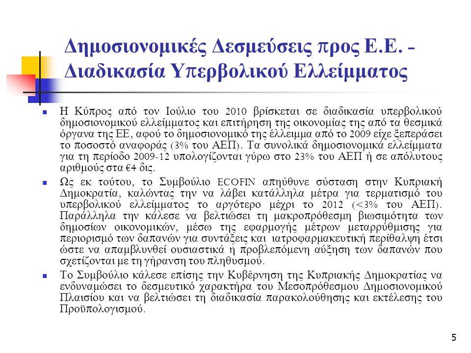 Δημοσιονομικές Δεσμεύσεις π ρος Ε. Ε.