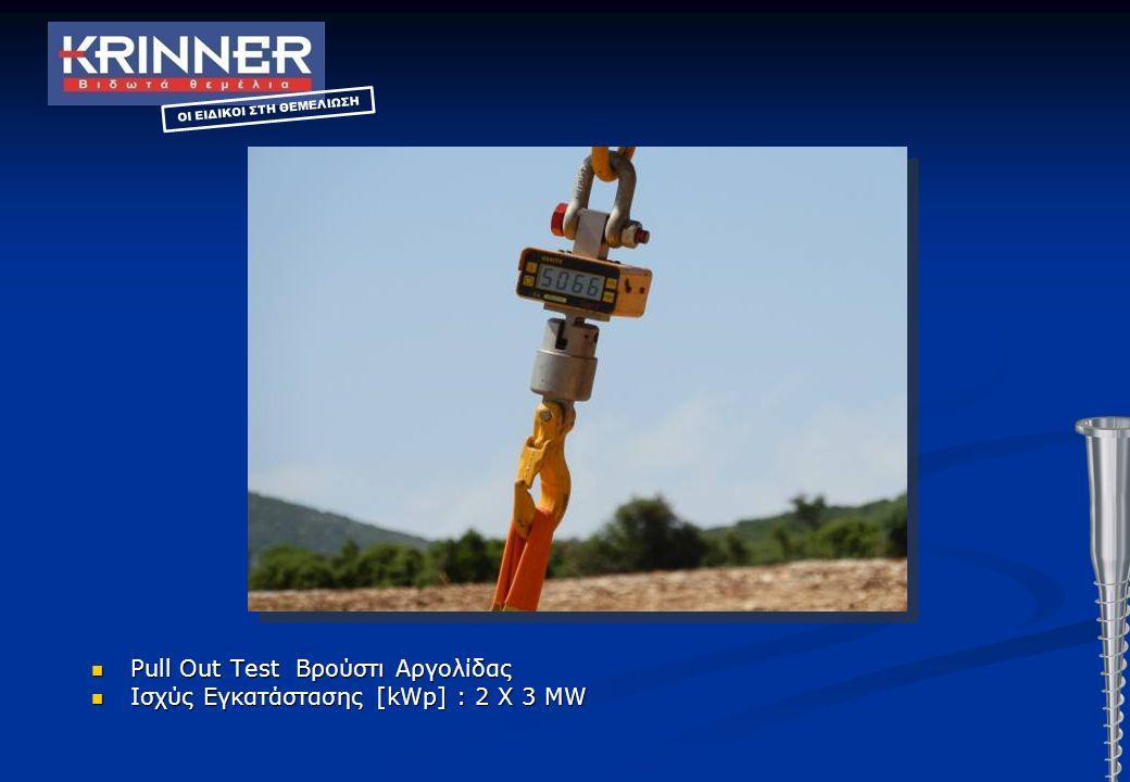 Pull Out Test Βρούστι Αργολίδας Pull Out Test Βρούστι Αργολίδας Ισχύς Εγκατάστασης [kWp] : 2 Χ 3 MW Ισχύς Εγκατάστασης [kWp] : 2 Χ 3 MW ΟΙ ΕΙΔΙΚΟΙ ΣΤΗ