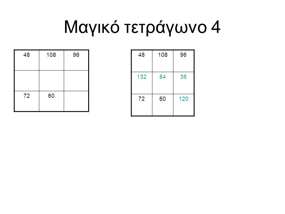 Μαγικό τετράγωνο 4 4810896 7260 4810896 1328436 7260120